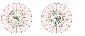 fig-3-Diagram