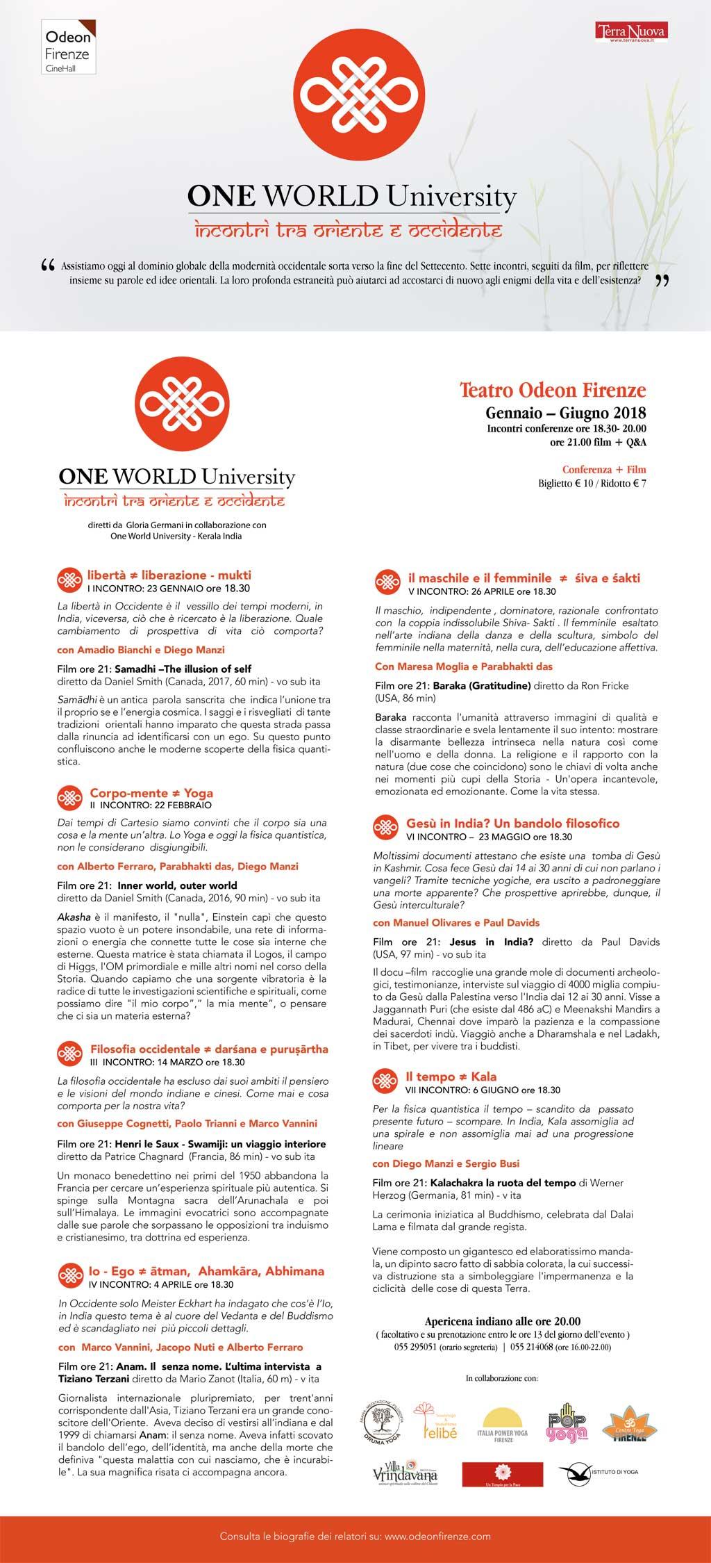 Siti Web di incontri gratuiti Chennai